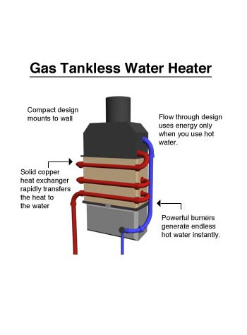 tankless water heater in Lake City, Florida